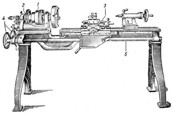 токарный станок со ступенчатым шкивом