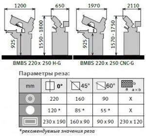 bmbs-220x250-cnc-g-rez