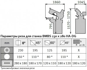 bmbs-230x280-ha-dg-rez