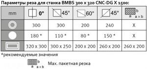 bmbs-300x320-cnc-dg-x-1500-rez