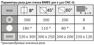 bmbs-300x320-cnc-g-rez