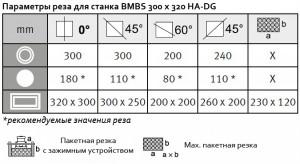bmbs-300x320-ha-dg-rez
