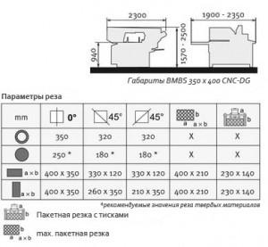 bmbs-350x400-cnc-dg-rez