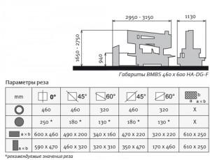 bmbs-460x600-ha-dg-rez